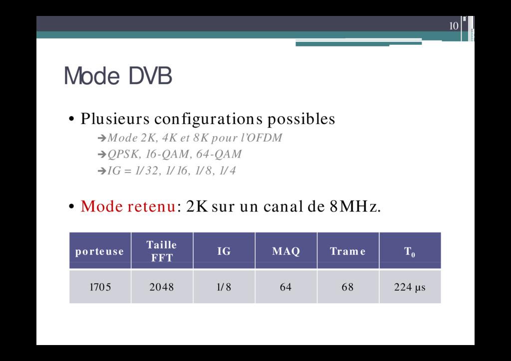 10 Mode DVB • Plusieurs configurations possible...