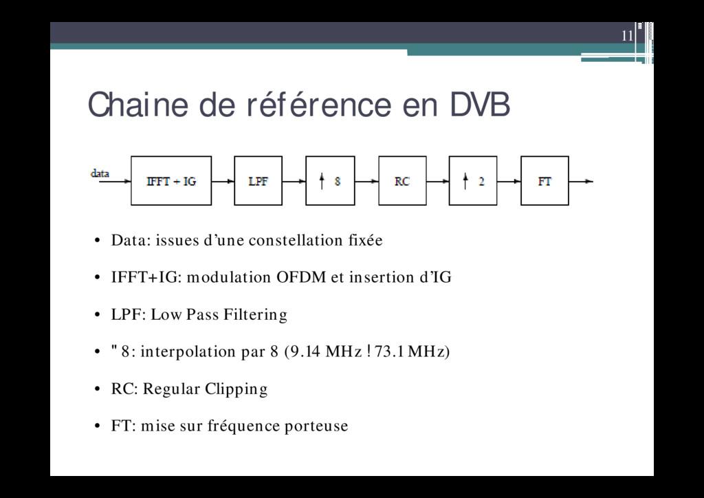 11 Chaine de référence en DVB • Data: issues d'...