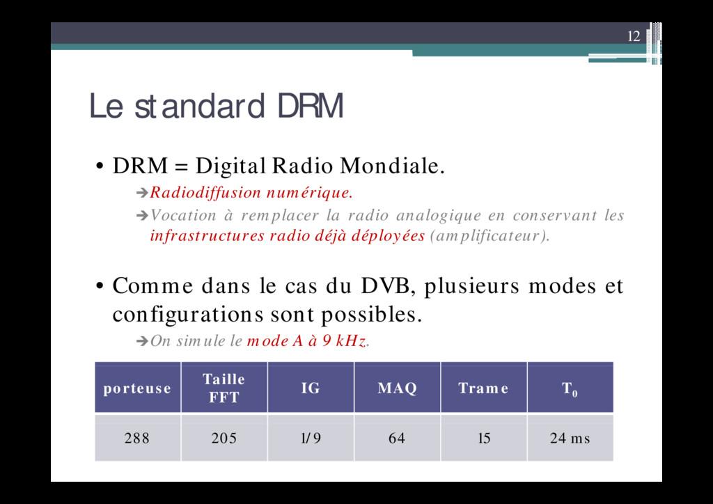 12 Le standard DRM • DRM = Digital Radio Mondia...