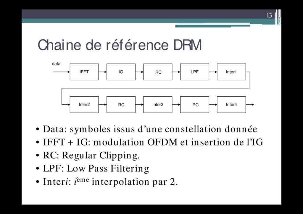 13 Chaine de référence DRM IFFT data IG LPF Int...