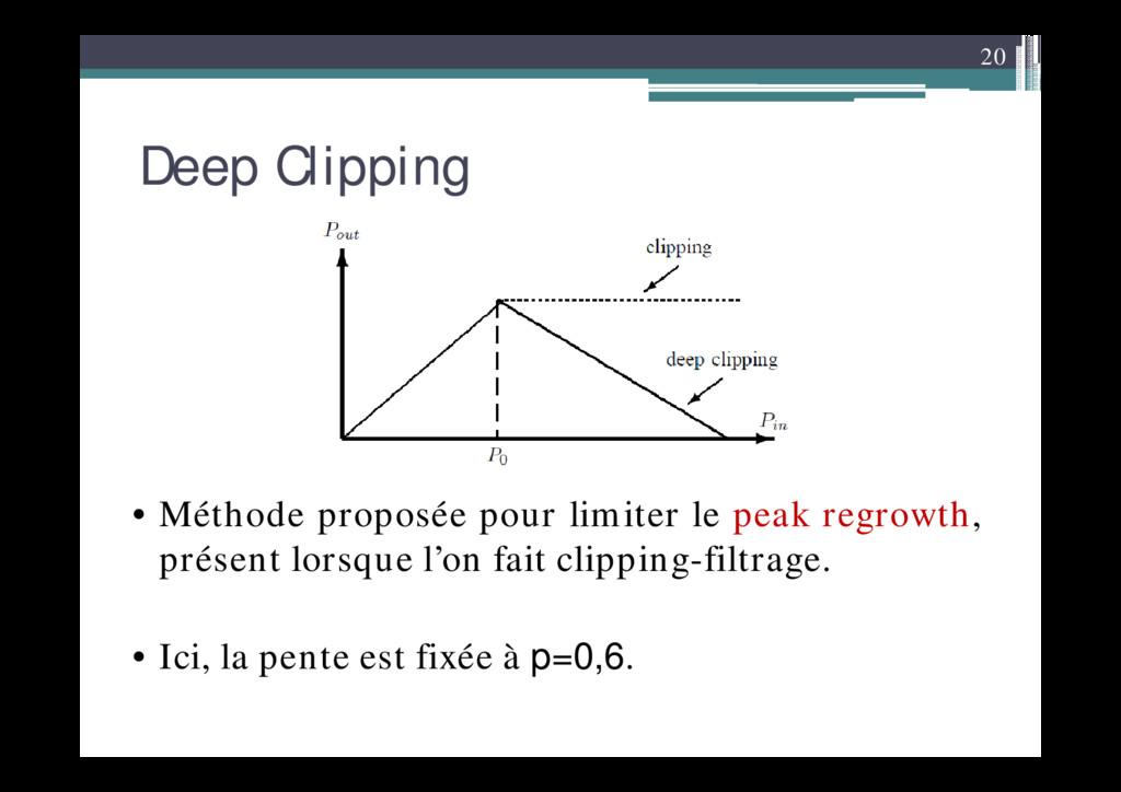 20 Deep Clipping • Méthode proposée pour limite...
