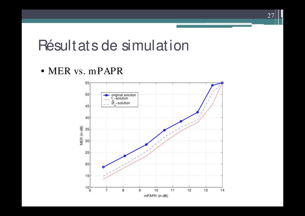 27 Résultats de simulation • MER vs. mPAPR 55 4...
