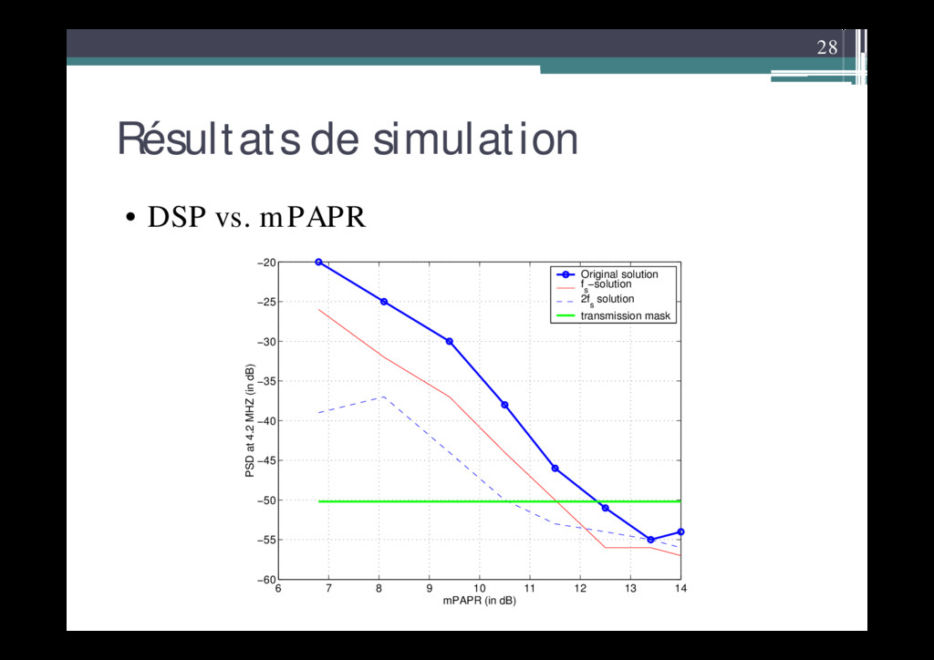 28 Résultats de simulation • DSP vs. mPAPR −25 ...