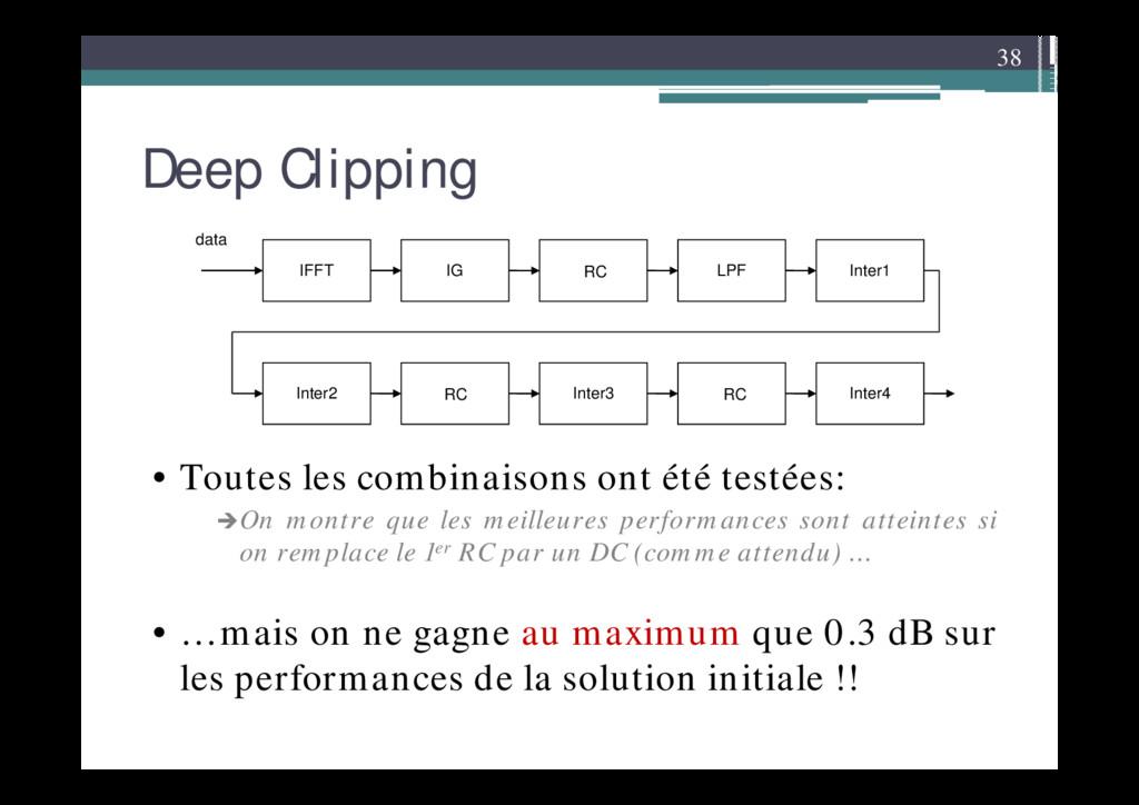 38 Deep Clipping IFFT data IG LPF Inter1 RC Int...