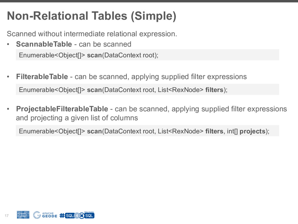 Non-Relational Tables (Simple) 17 Scanned witho...