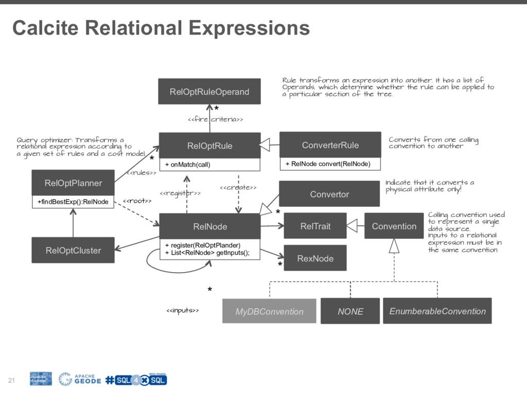 Calcite Relational Expressions 21 RelNode + reg...