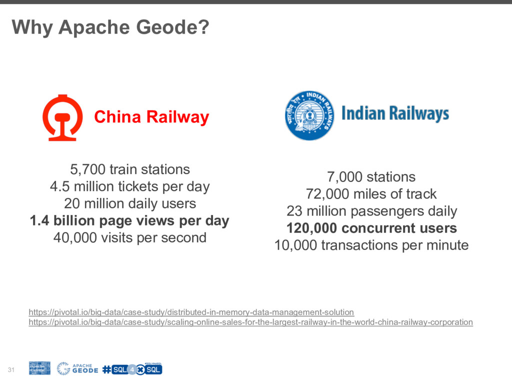 Why Apache Geode? 31 5,700 train stations 4.5 m...