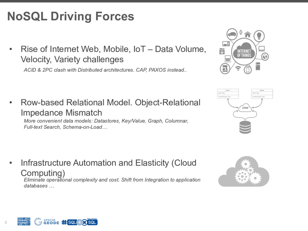 NoSQL Driving Forces 5 •  Infrastructure Automa...