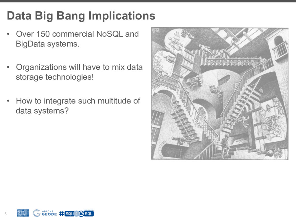 Data Big Bang Implications 6 •  Over 150 commer...