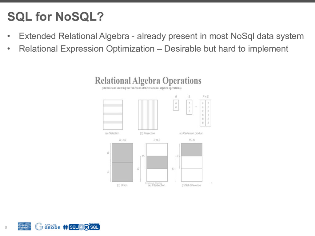 SQL for NoSQL? 8 •  Extended Relational Algebra...