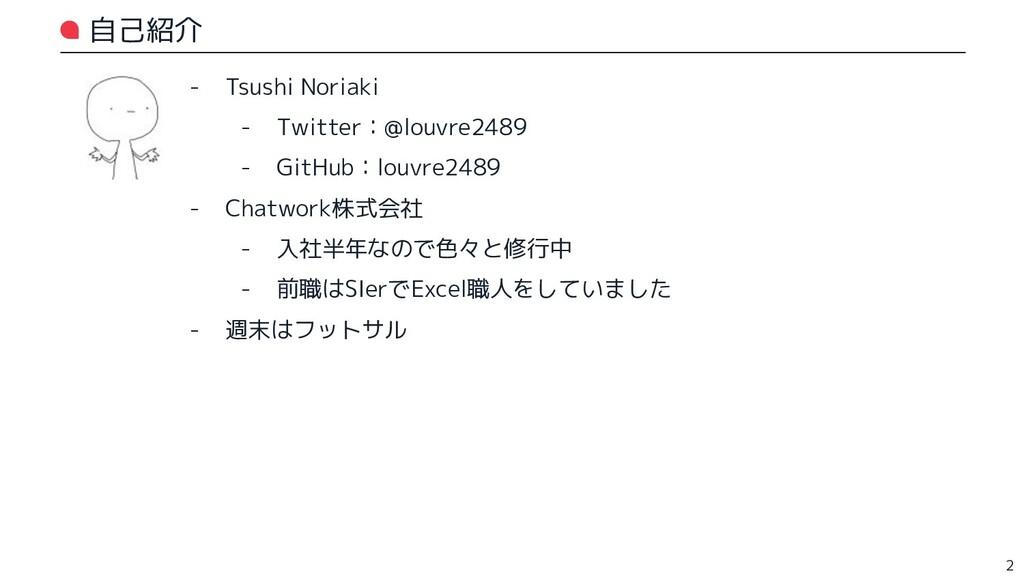 自己紹介 - Tsushi Noriaki - Twitter:@louvre2489 - G...