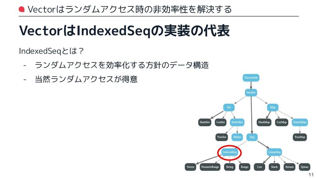 Vectorはランダムアクセス時の非効率性を解決する VectorはIndexedSeqの実装...