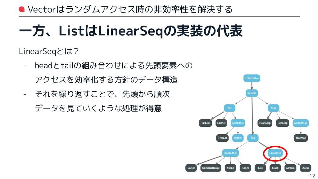 Vectorはランダムアクセス時の非効率性を解決する 一方、ListはLinearSeqの実装...
