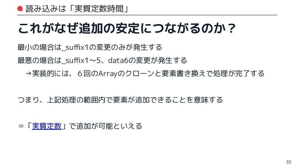 読み込みは「実質定数時間」 これがなぜ追加の安定につながるのか? 最小の場合は_suffix1の変...