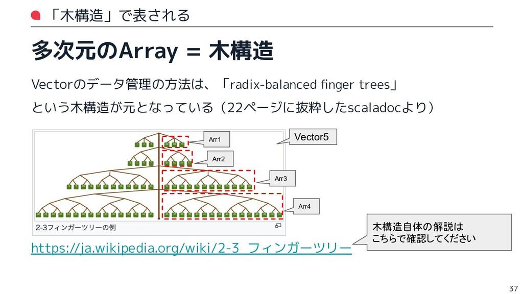 「木構造」で表される 多次元のArray = 木構造 Vectorのデータ管理の方法は、「ra...