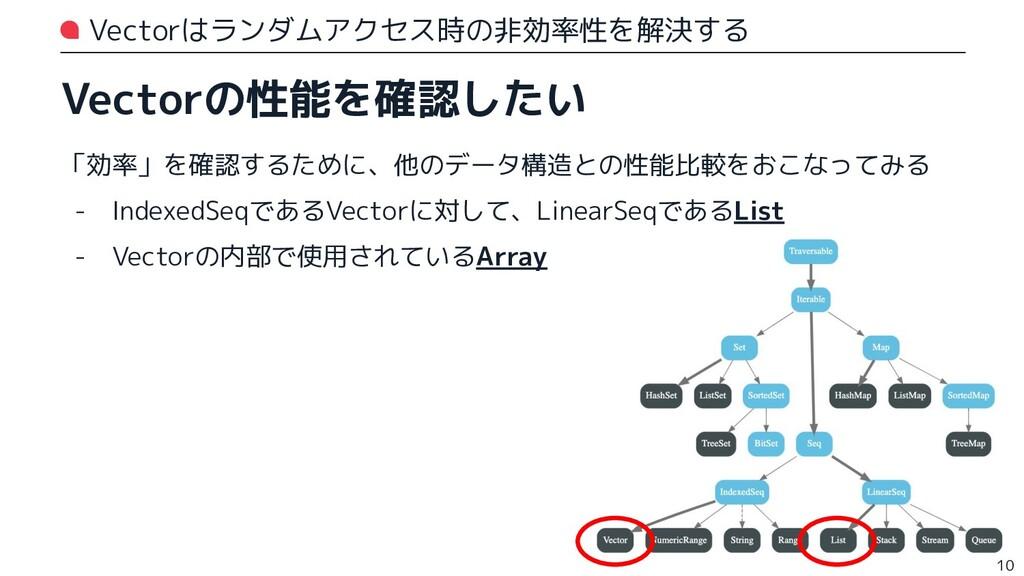 Vectorはランダムアクセス時の非効率性を解決する Vectorの性能を確認したい 「効率」...