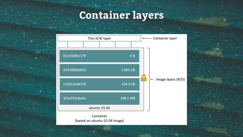 Container layers