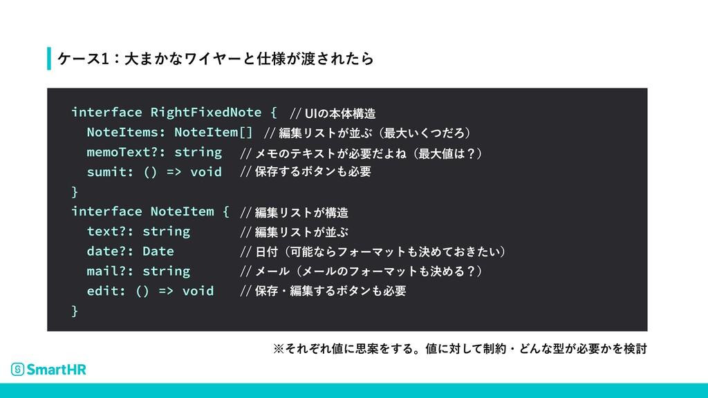 ※それぞれ値に思案をする。値に対して制約・どんな型が必要かを検討 interface Righ...