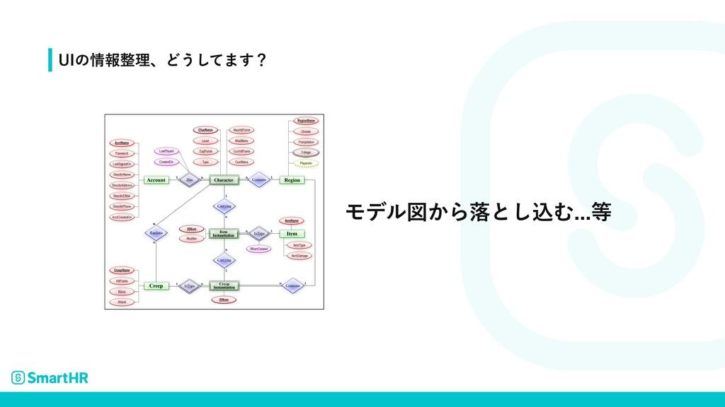 UIの情報整理、どうしてます? モデル図から落とし込む...等