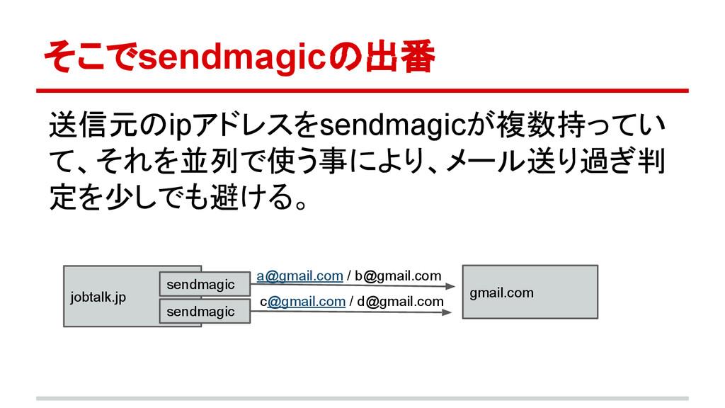 そこでsendmagicの出番 送信元のipアドレスをsendmagicが複数持ってい て、そ...