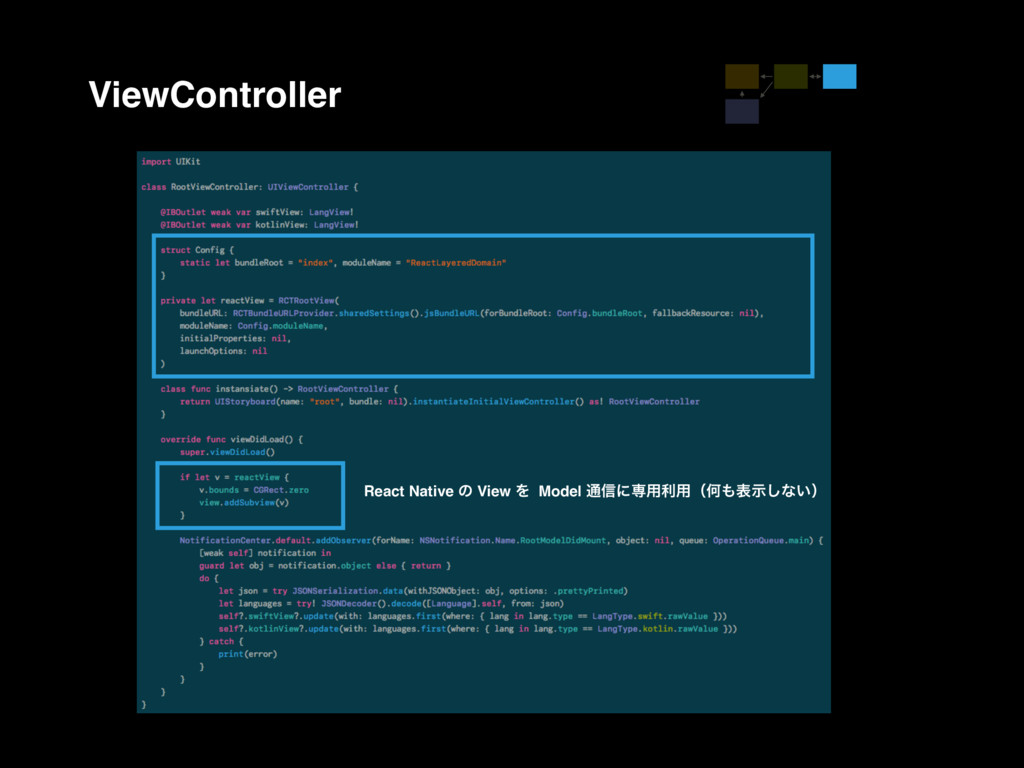 ViewController React Native ͷ View Λ Model ௨৴ʹઐ...