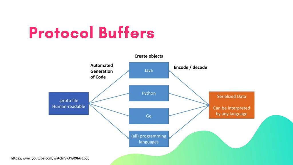 Protocol Buffers https://www.youtube.com/watch?...