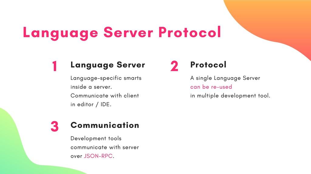 Language Server Protocol 1 Language Server Lang...