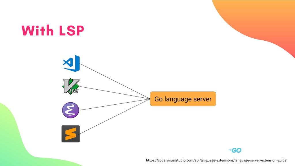With LSP https://code.visualstudio.com/api/lang...