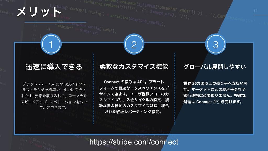 1 4 ϝϦοτ ॊೈͳΧελϚΠζػ Connect ͷڧΈ API ɻϓϥοτ ϑΥʔ...