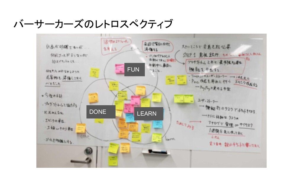 FUN LEARN DONE バーサーカーズのレトロスペクティブ