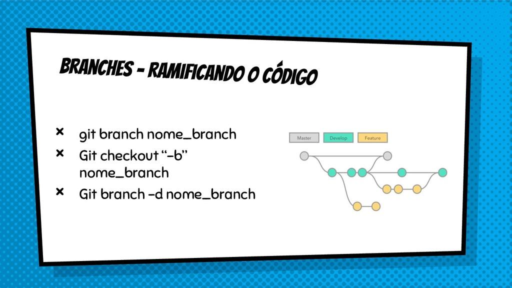 """× git branch nome_branch × Git checkout """"-b"""" no..."""