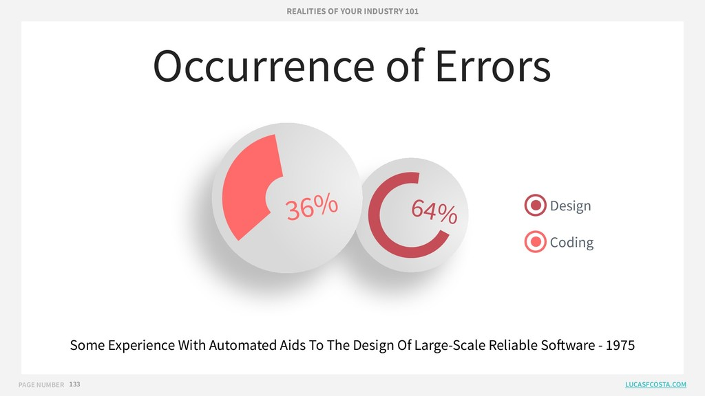 133 PAGE NUMBER 64% 36% Coding Design Some Expe...
