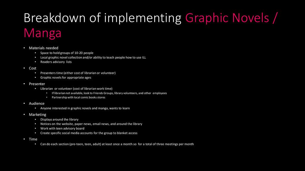 Breakdown of implementing Graphic Novels / Mang...
