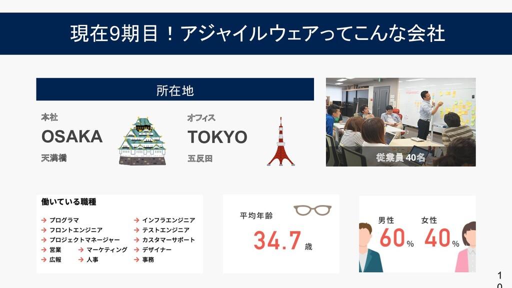 所在地 本社     OSAKA 天満橋 従業員 40名 オフィス     TOKYO 五反田...
