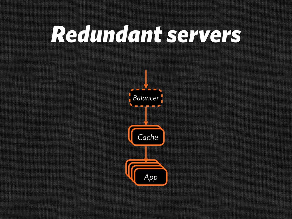 Redundant servers Cache App App Cache App App A...