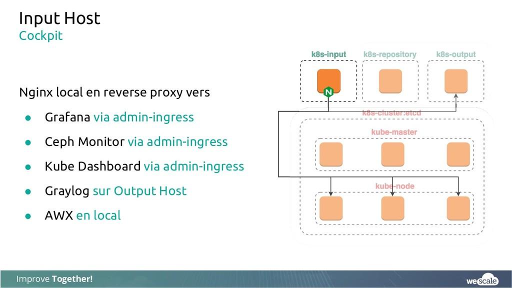 Nginx local en reverse proxy vers ● Grafana via...
