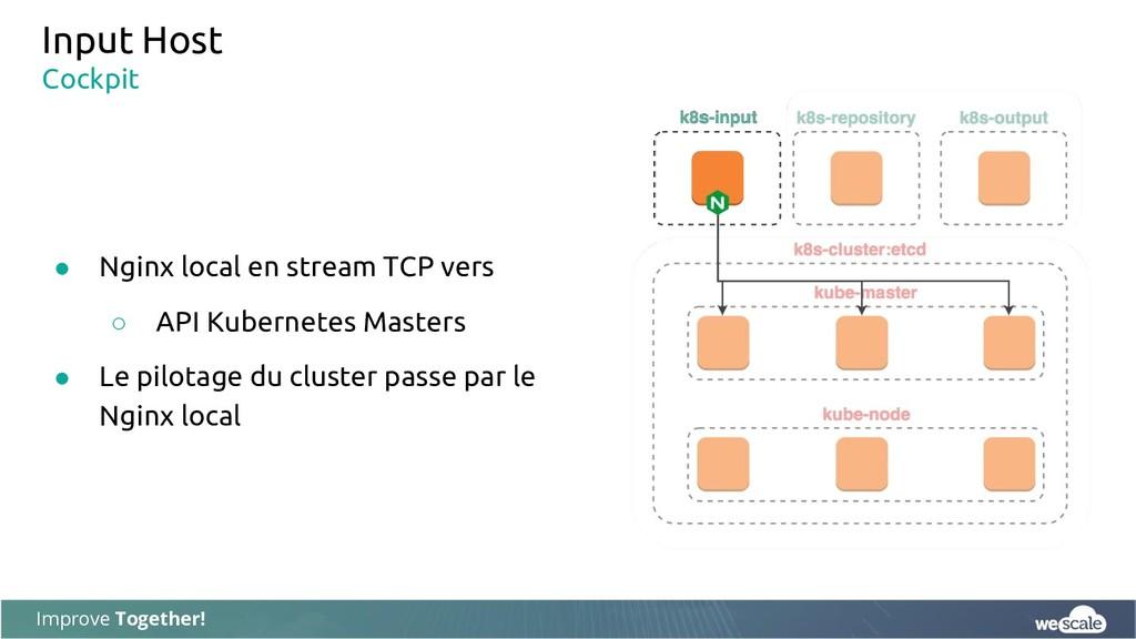 ● Nginx local en stream TCP vers ○ API Kubernet...