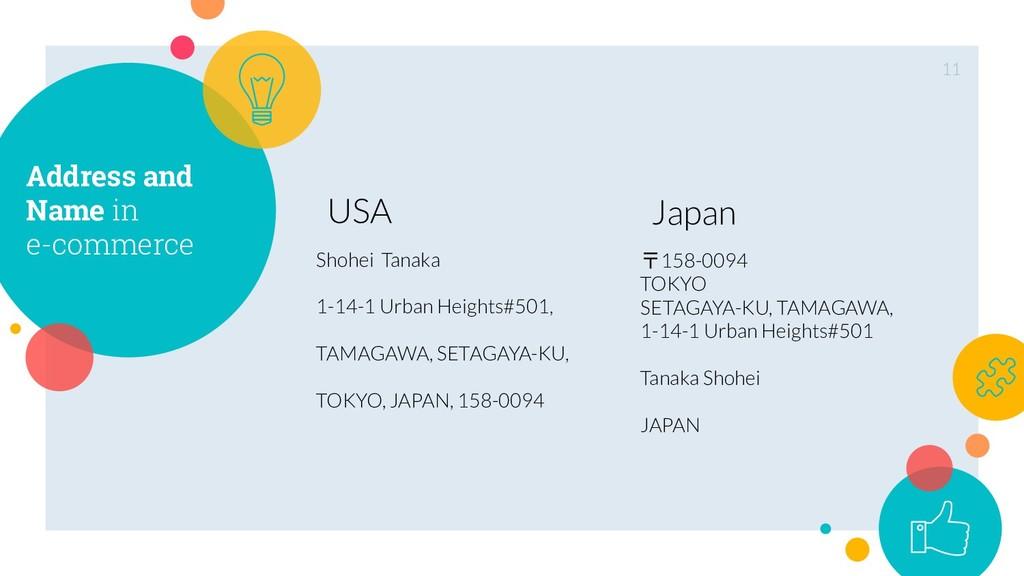 Address and Name in e-commerce 11 Shohei Tanaka...