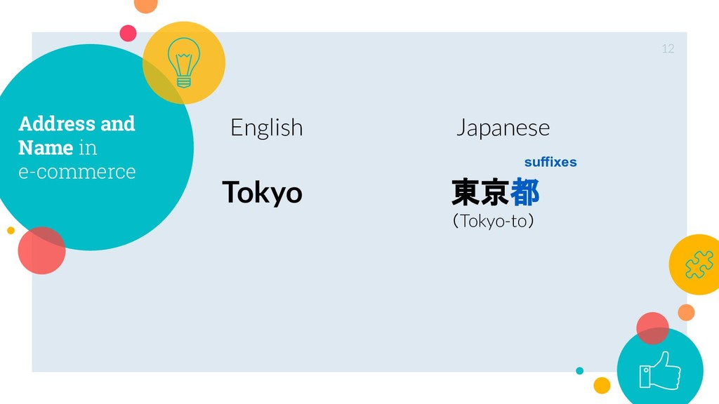 Address and Name in e-commerce 12 Tokyo English...