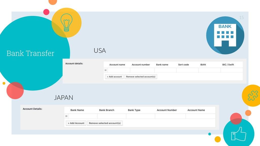 Bank Transfer 15 JAPAN USA