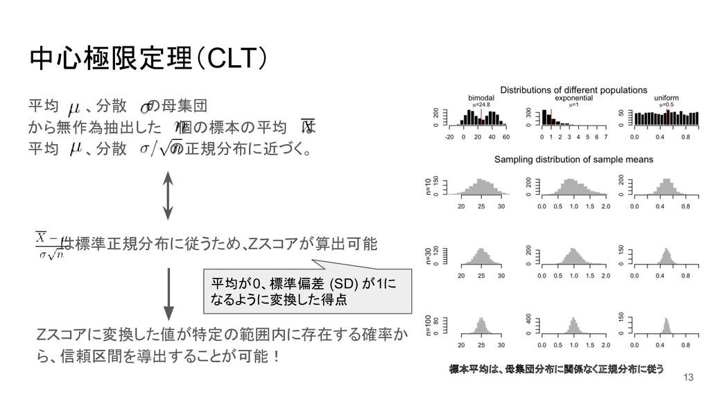 中心極限定理(CLT) 平均 、分散  の母集団 から無作為抽出した 個の標本の平均  は 平...