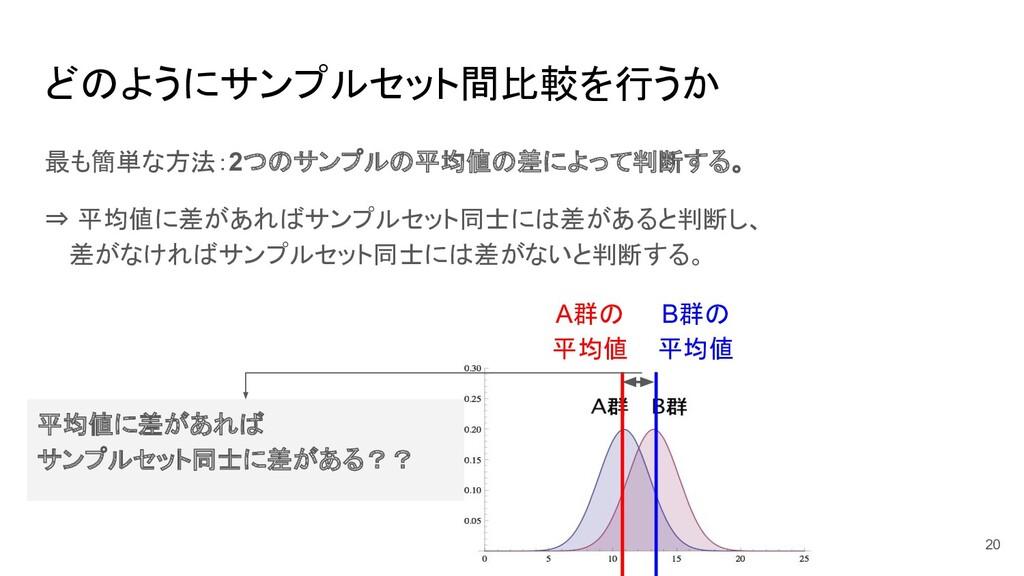 どのようにサンプルセット間比較を行うか 最も簡単な方法:2つのサンプルの平均値の差によって判断...