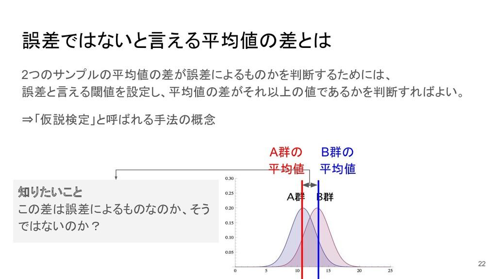 誤差ではないと言える平均値の差とは 2つのサンプルの平均値の差が誤差によるものかを判断するため...
