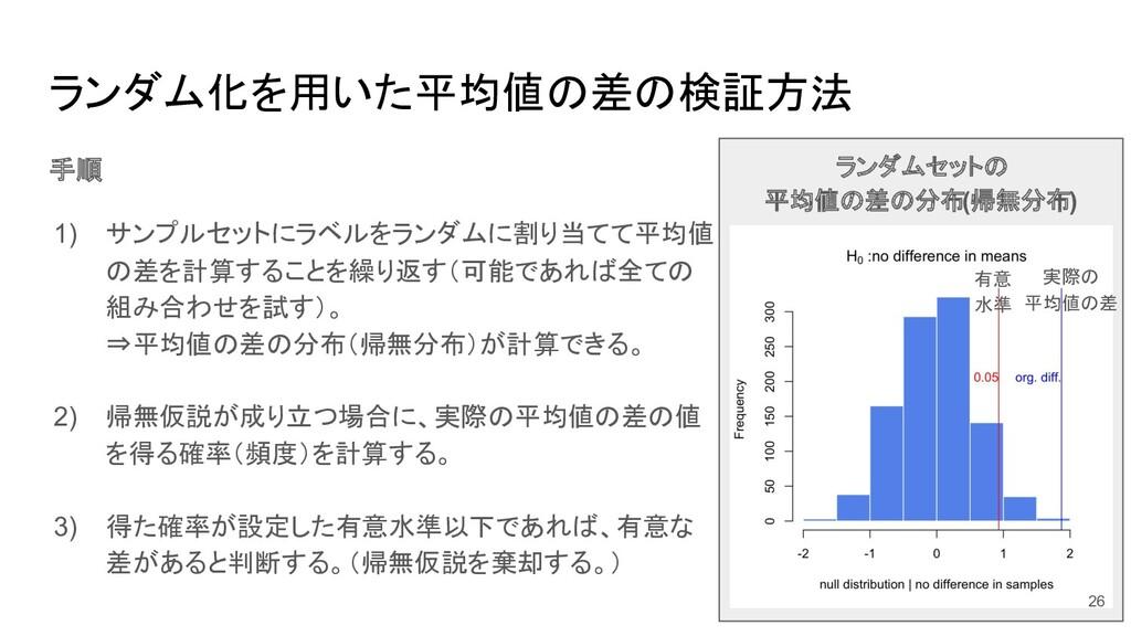 ランダム化を用いた平均値の差の検証方法 手順 1) サンプルセットにラベルをランダムに割り当て...