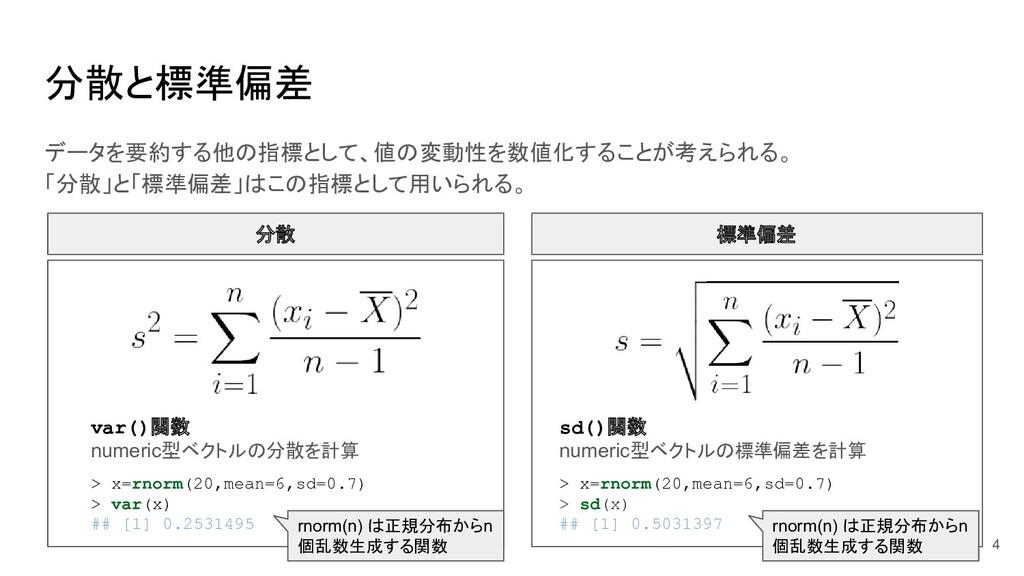 分散と標準偏差 分散 sd()関数 numeric型ベクトルの標準偏差を計算 標準偏差 var...