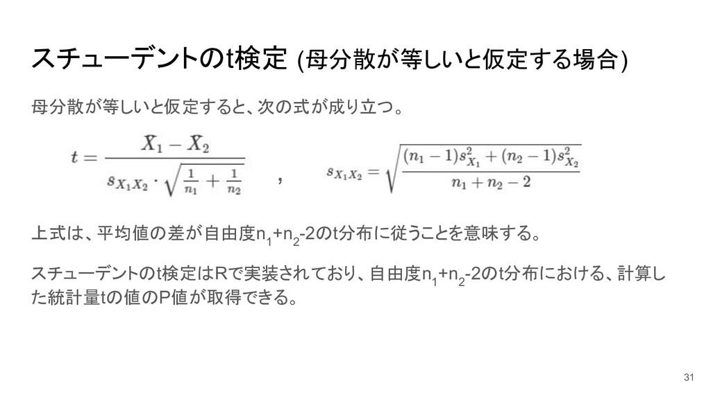スチューデントのt検定 (母分散が等しいと仮定する場合) 母分散が等しいと仮定すると、次の式が...