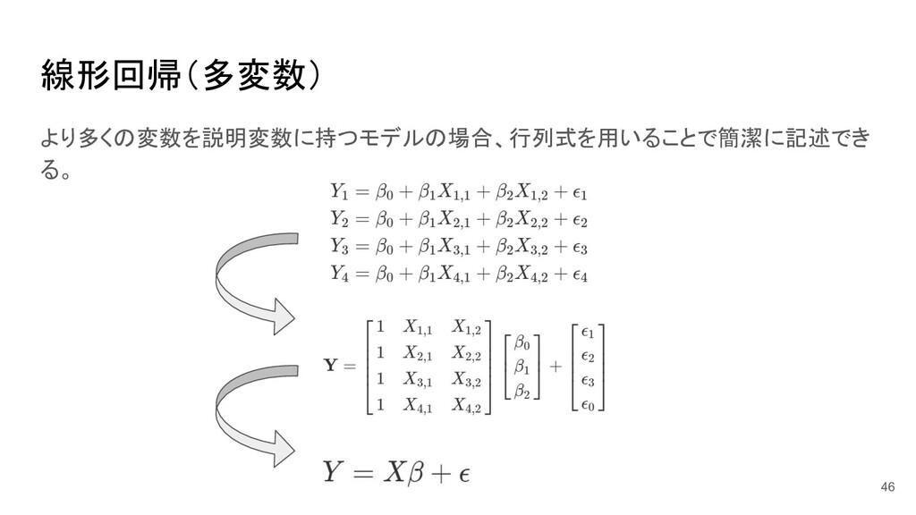 線形回帰(多変数) より多くの変数を説明変数に持つモデルの場合、行列式を用いることで簡潔に記述...