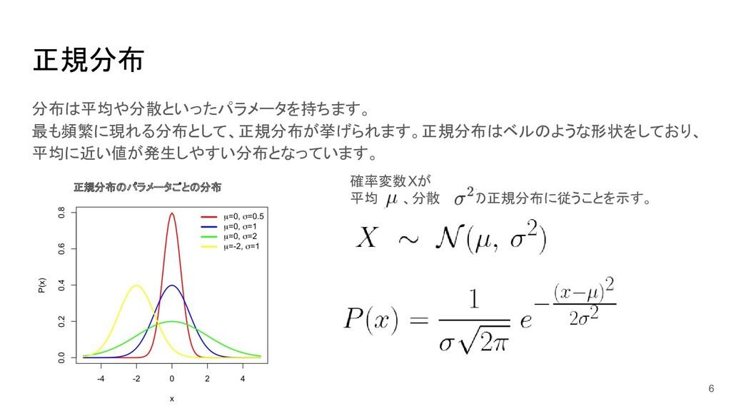 正規分布 分布は平均や分散といったパラメータを持ちます。 最も頻繁に現れる分布として、正規分布...