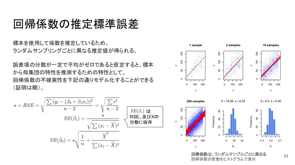 回帰係数の推定標準誤差 標本を使用して係数を推定しているため、 ランダムサンプリングごとに異な...