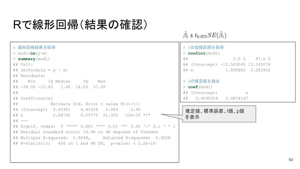 Rで線形回帰(結果の確認) # 線形回帰結果を取得 > mod1=lm(y~x) > summ...